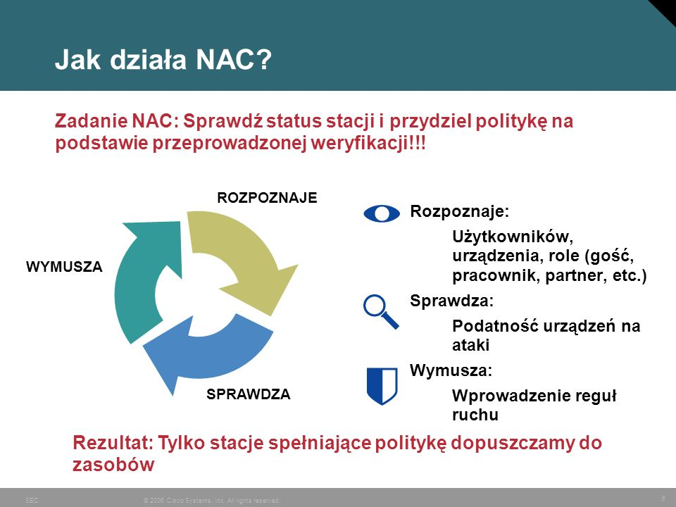 Jak działa NAC Zadanie NAC: Sprawdź status stacji i przydziel politykę na podstawie przeprowadzonej weryfikacji!!!