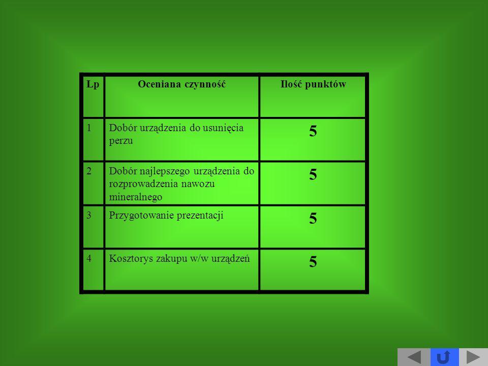 5 Lp Oceniana czynność Ilość punktów 1
