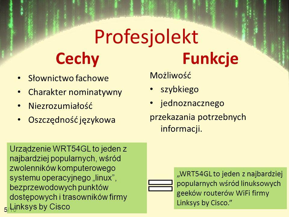 Profesjolekt Cechy Funkcje Możliwość Słownictwo fachowe szybkiego