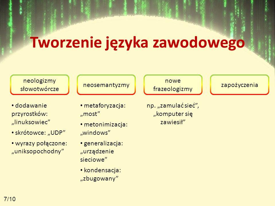 Tworzenie języka zawodowego