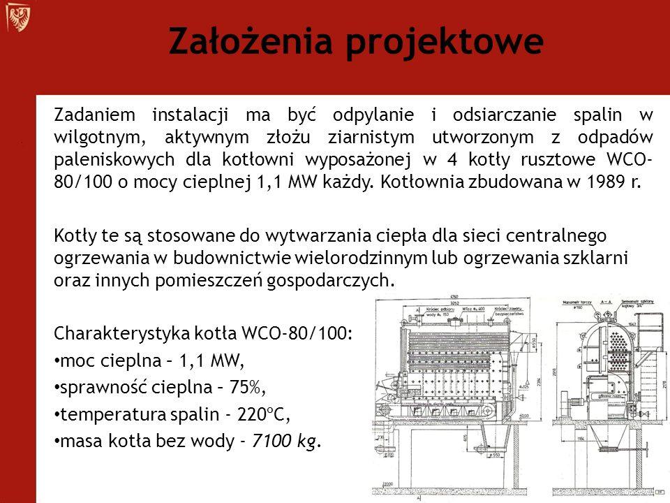Charakterystyka kotła WCO-80/100: moc cieplna – 1,1 MW,