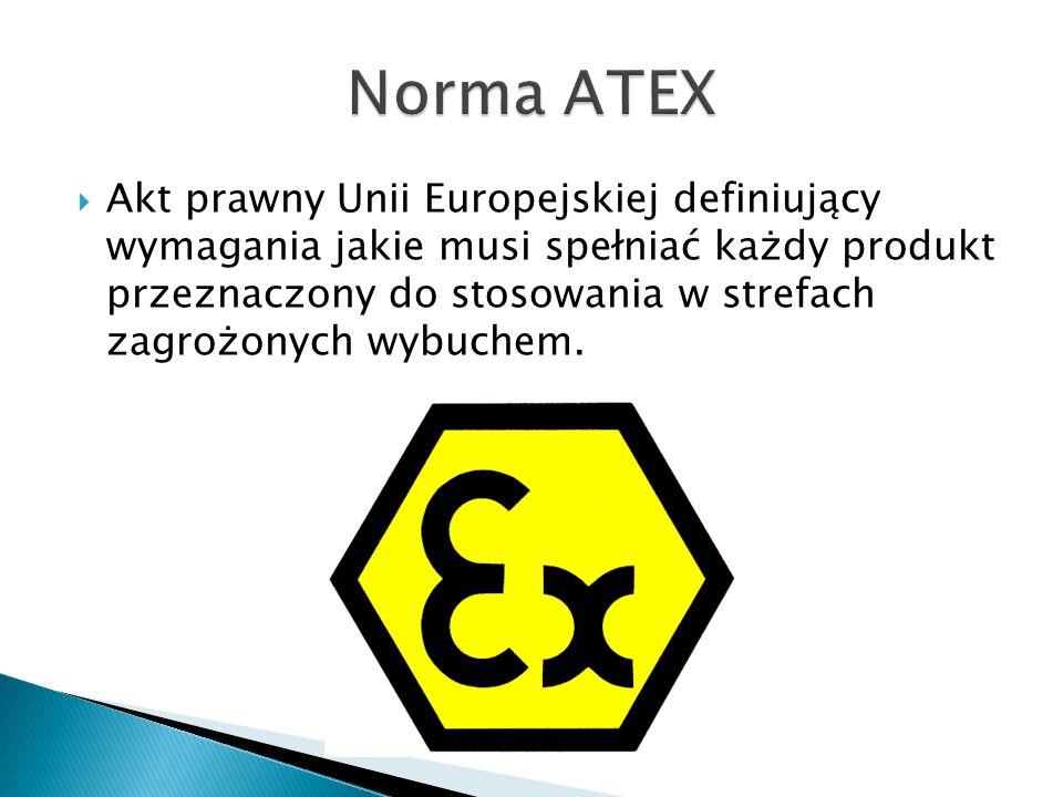 Norma ATEX