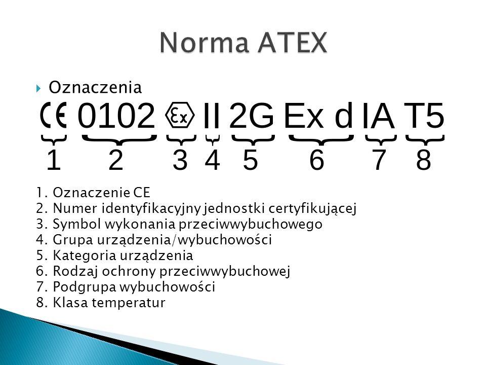 Norma ATEX Oznaczenia 1. Oznaczenie CE