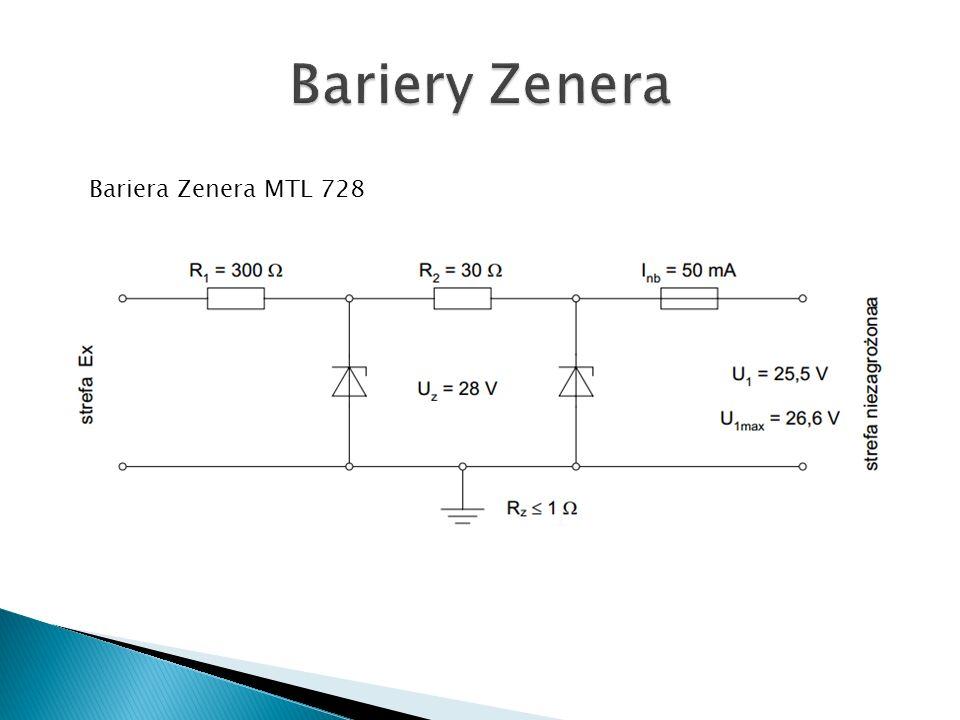Bariery Zenera Bariera Zenera MTL 728