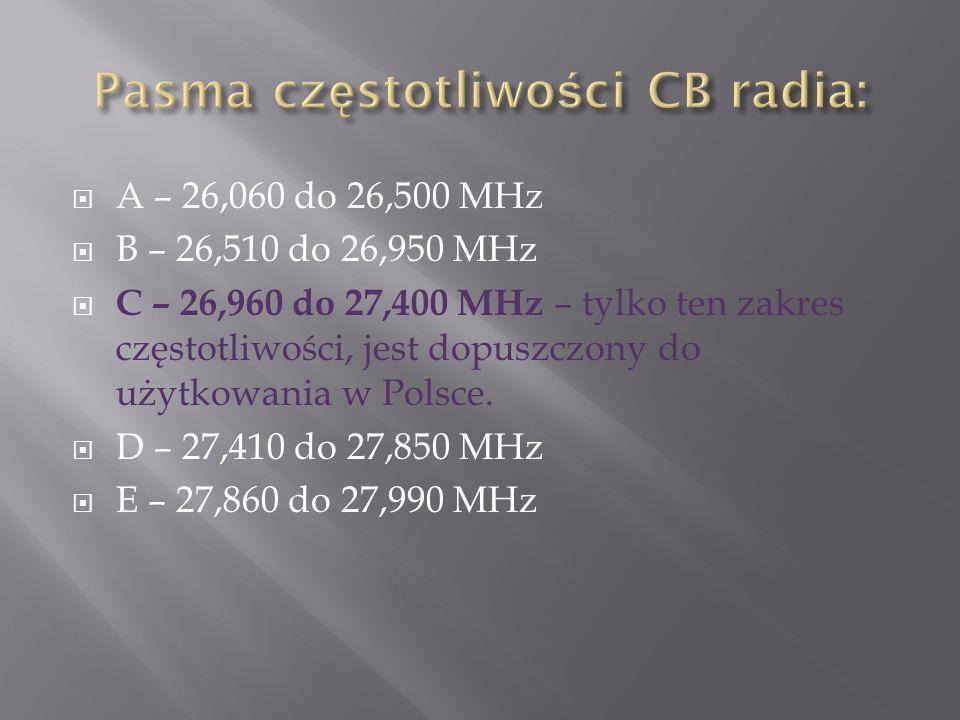 Pasma częstotliwości CB radia: