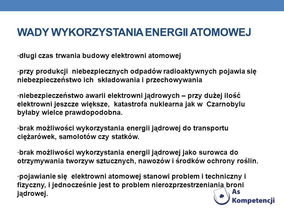WADY WYKORZYSTANIA ENERGII ATOMOWEJ