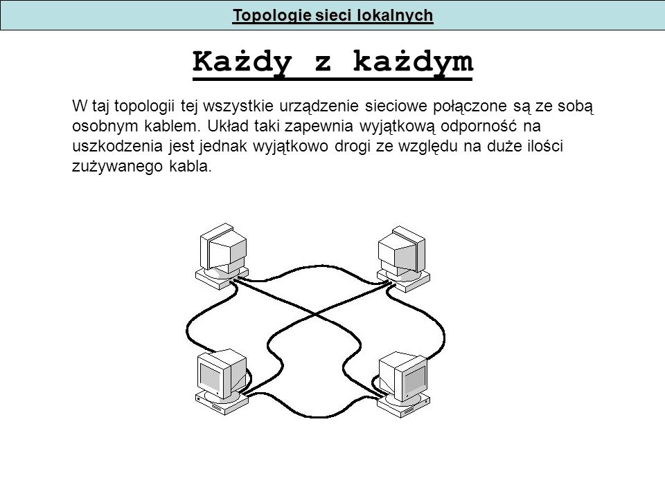 Topologie sieci lokalnych Topologie sieci lokalnych.
