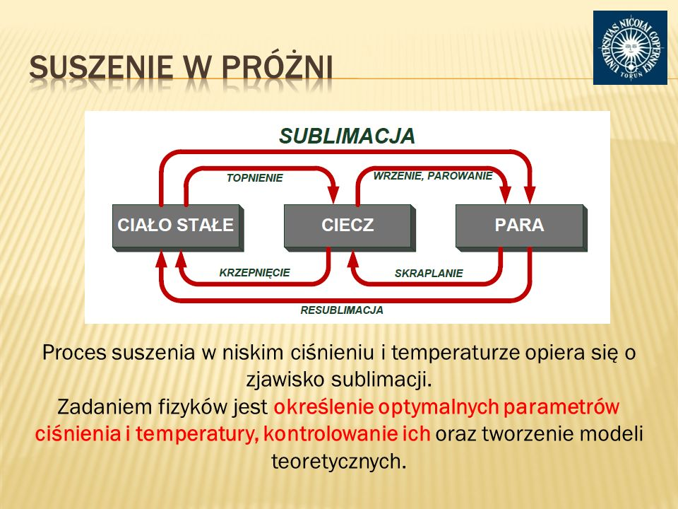 Suszenie w próżni Proces suszenia w niskim ciśnieniu i temperaturze opiera się o zjawisko sublimacji.