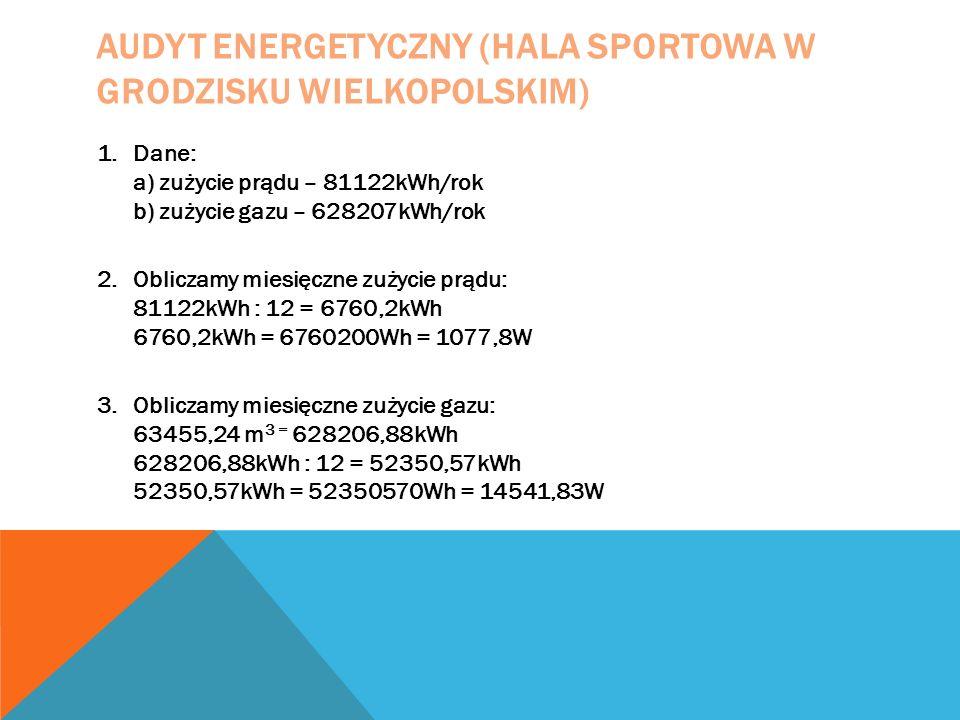AUDYT Energetyczny (hala sportowa w grodzisku wielkopolskim)