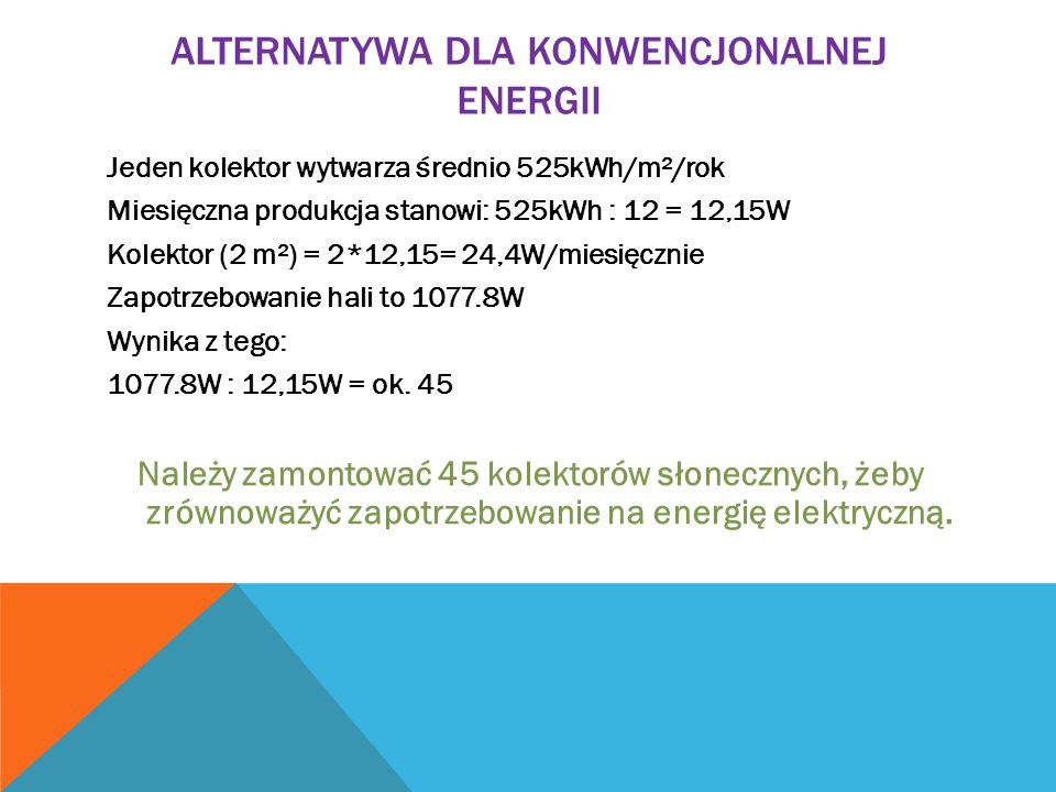 Alternatywa dla konwencjonalnej energii