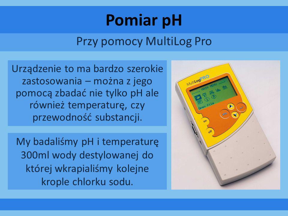 Przy pomocy MultiLog Pro