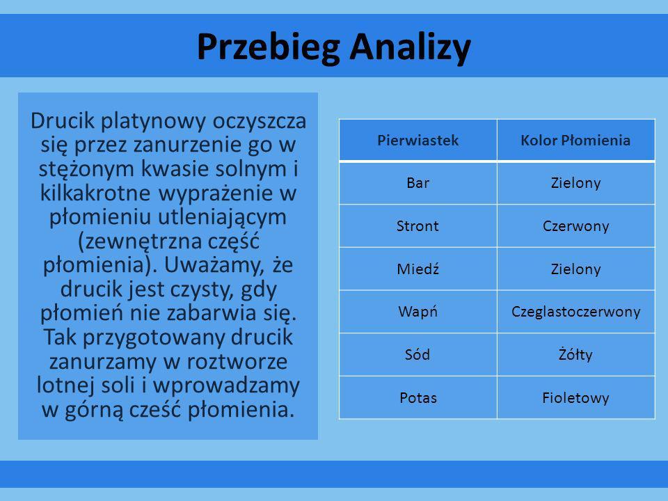 Przebieg Analizy