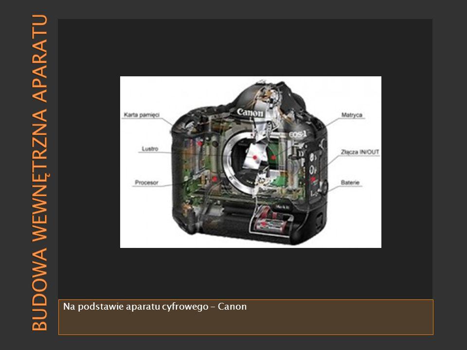 Budowa wewnętrzna aparatu
