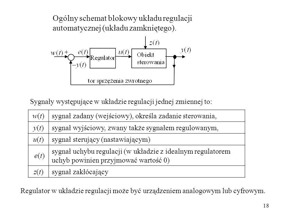 Ogólny schemat blokowy układu regulacji automatycznej (układu zamkniętego).