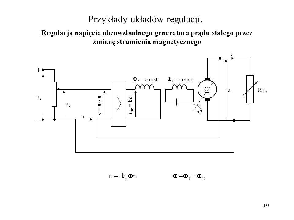 Przykłady układów regulacji.