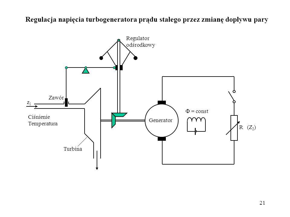 Regulacja napięcia turbogeneratora prądu stałego przez zmianę dopływu pary