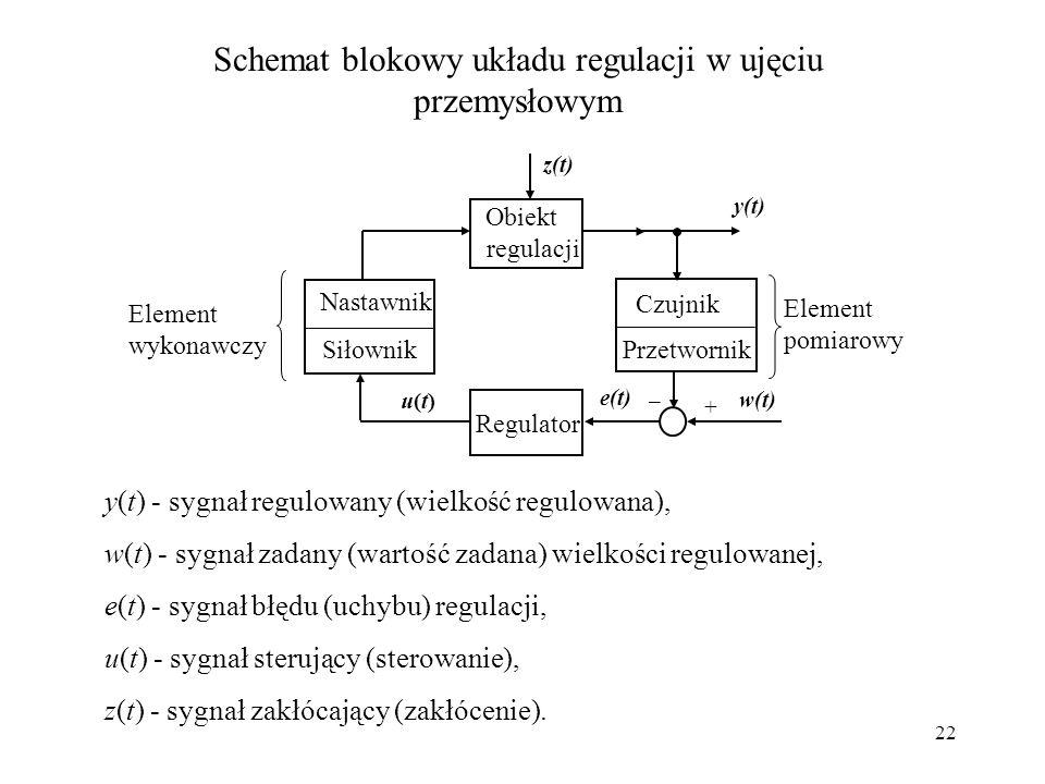 Schemat blokowy układu regulacji w ujęciu przemysłowym