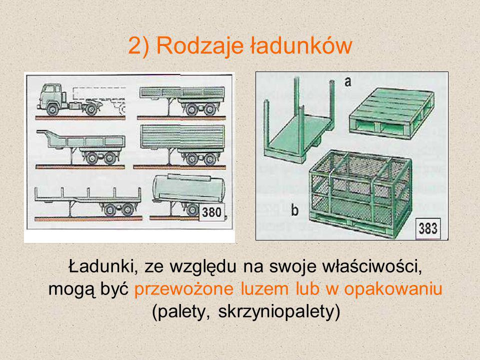 2) Rodzaje ładunków Ładunki, ze względu na swoje właściwości, mogą być przewożone luzem lub w opakowaniu (palety, skrzyniopalety)