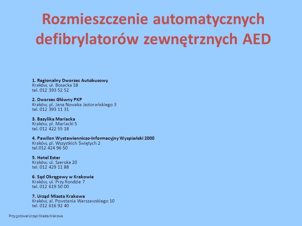 Rozmieszczenie automatycznych defibrylatorów zewnętrznych AED
