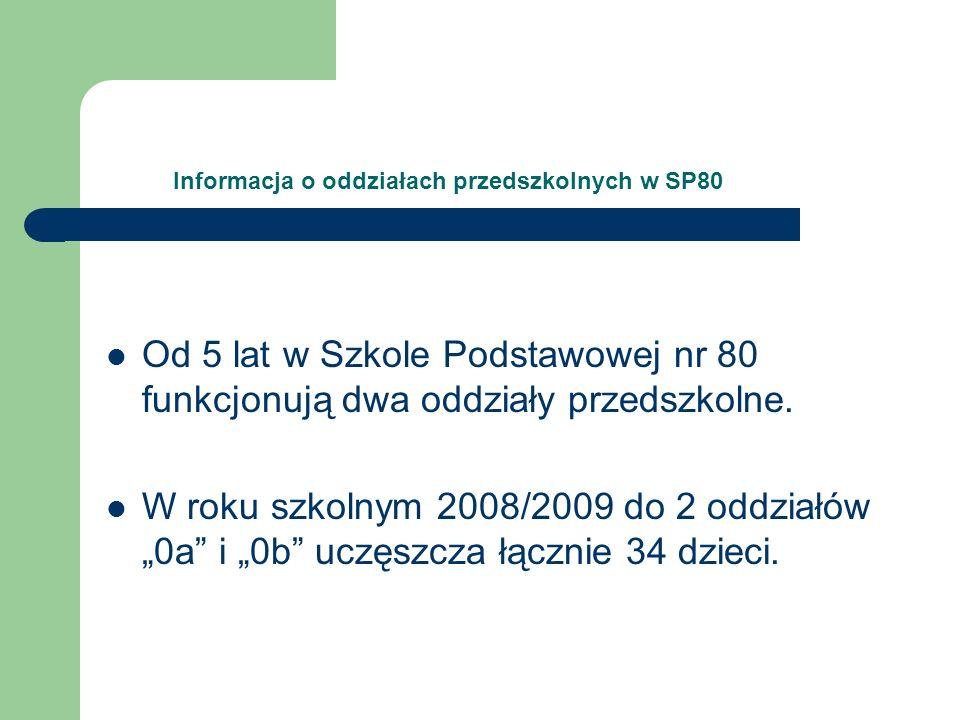 Informacja o oddziałach przedszkolnych w SP80