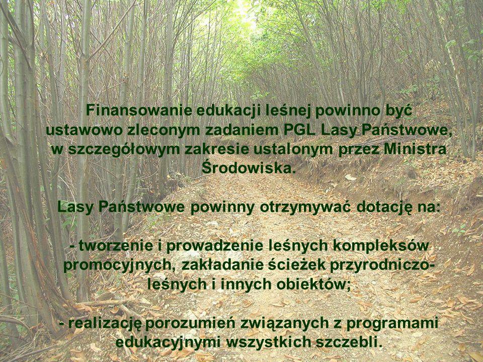 Lasy Państwowe powinny otrzymywać dotację na: