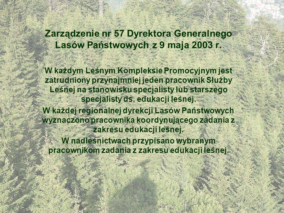Zarządzenie nr 57 Dyrektora Generalnego Lasów Państwowych z 9 maja 2003 r.