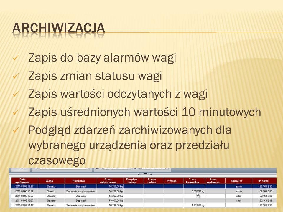 Archiwizacja Zapis do bazy alarmów wagi Zapis zmian statusu wagi