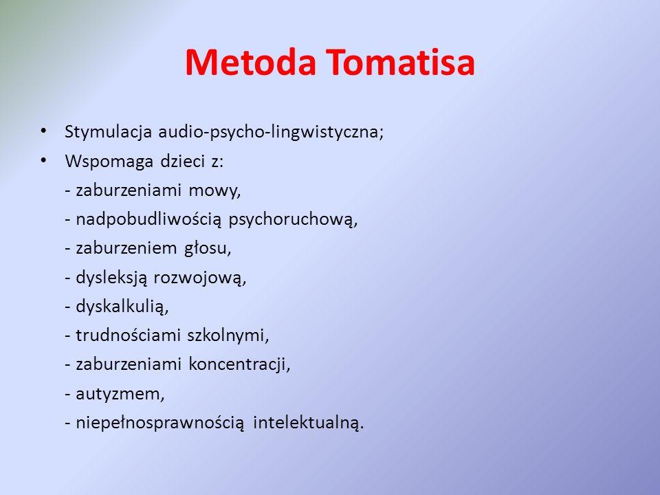 Logopedia Zajęcia usprawniające zaburzone funkcje mowy; Logopeda:
