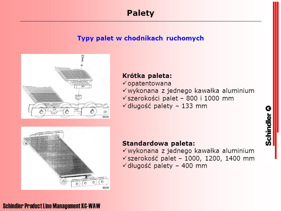 Typy palet w chodnikach ruchomych