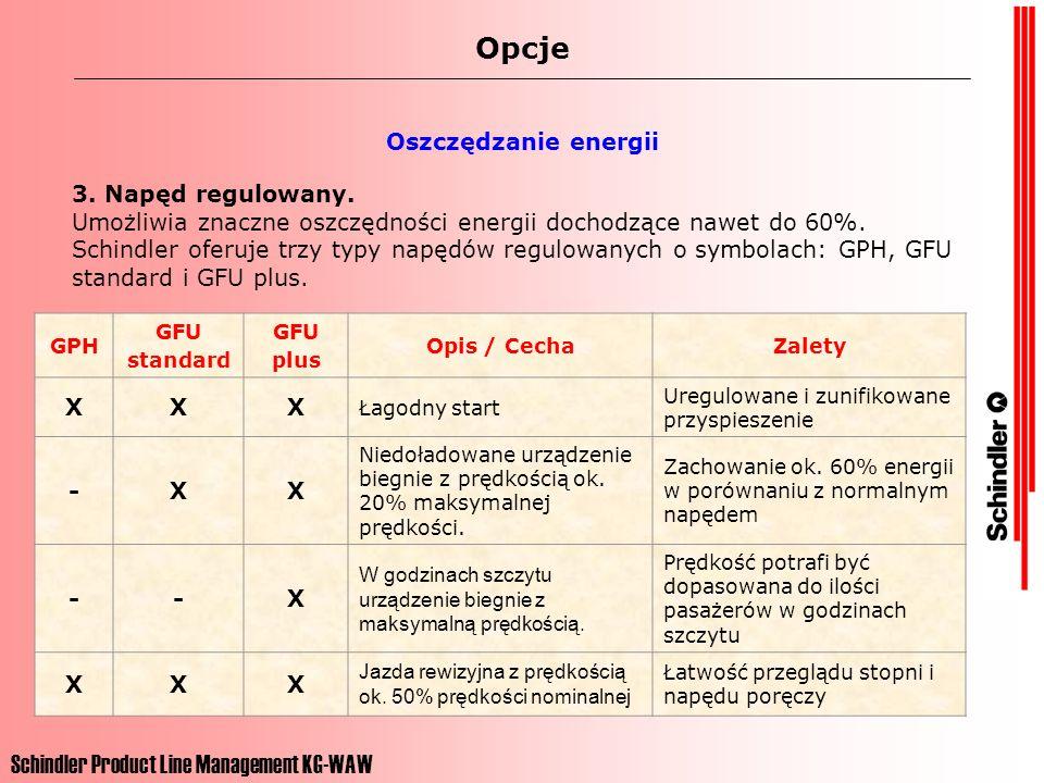 Opcje Schindler Product Line Management KG-WAW Oszczędzanie energii