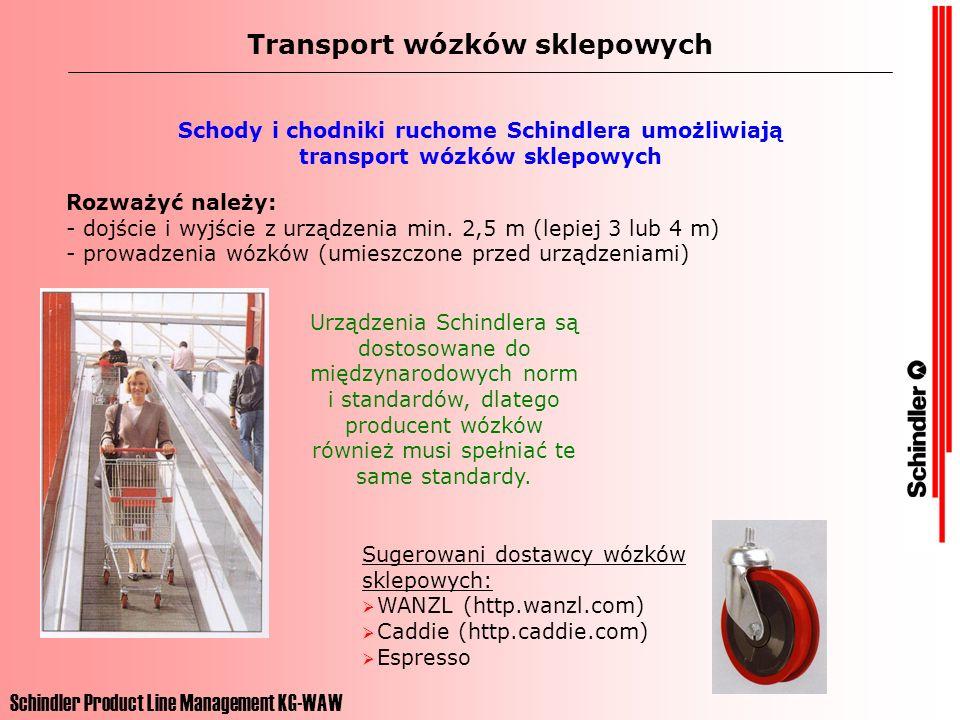 Transport wózków sklepowych