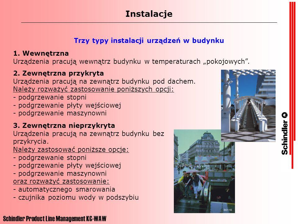 Trzy typy instalacji urządzeń w budynku