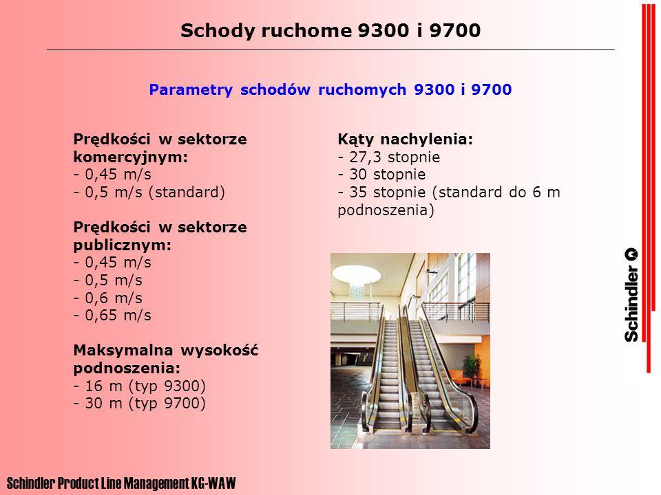 Parametry schodów ruchomych 9300 i 9700