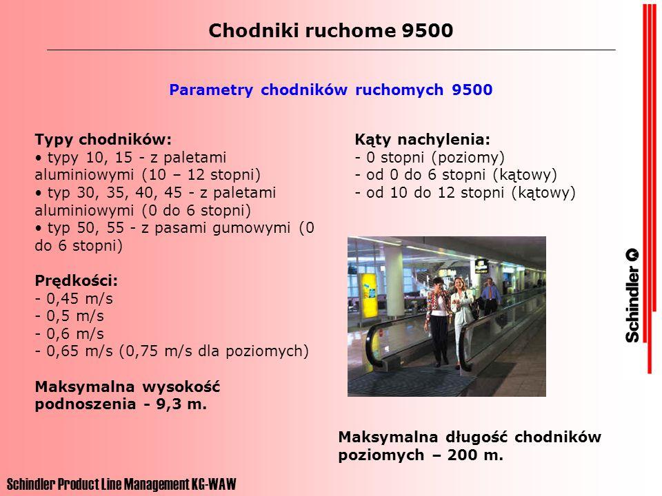Parametry chodników ruchomych 9500