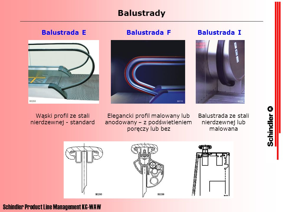 Balustrady Schindler Product Line Management KG-WAW Balustrada E
