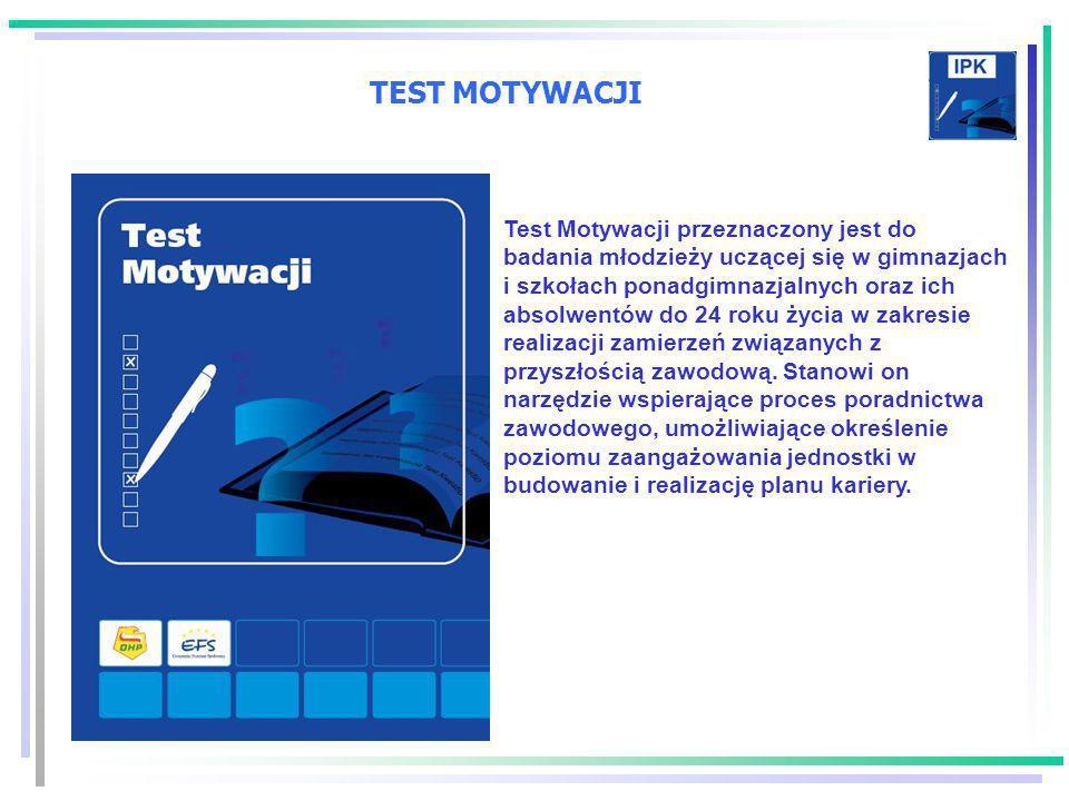 TEST MOTYWACJI