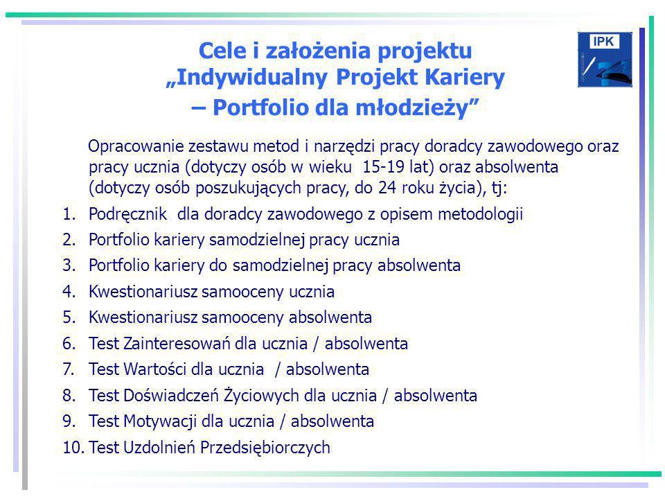 """Cele i założenia projektu """"Indywidualny Projekt Kariery – Portfolio dla młodzieży"""