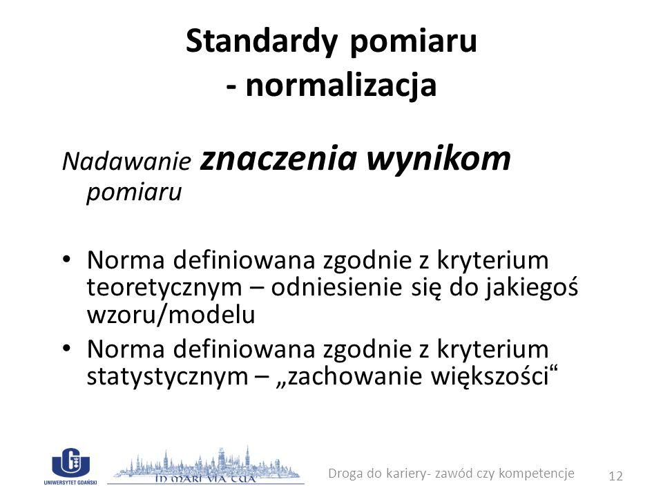 Standardy pomiaru - normalizacja