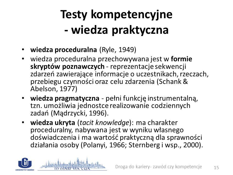 Testy kompetencyjne - wiedza praktyczna