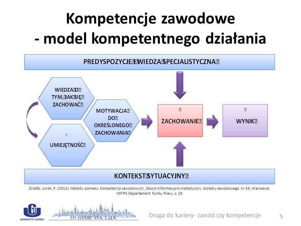 Kompetencje zawodowe - model kompetentnego działania