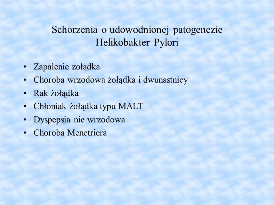 Schorzenia o udowodnionej patogenezie Helikobakter Pylori