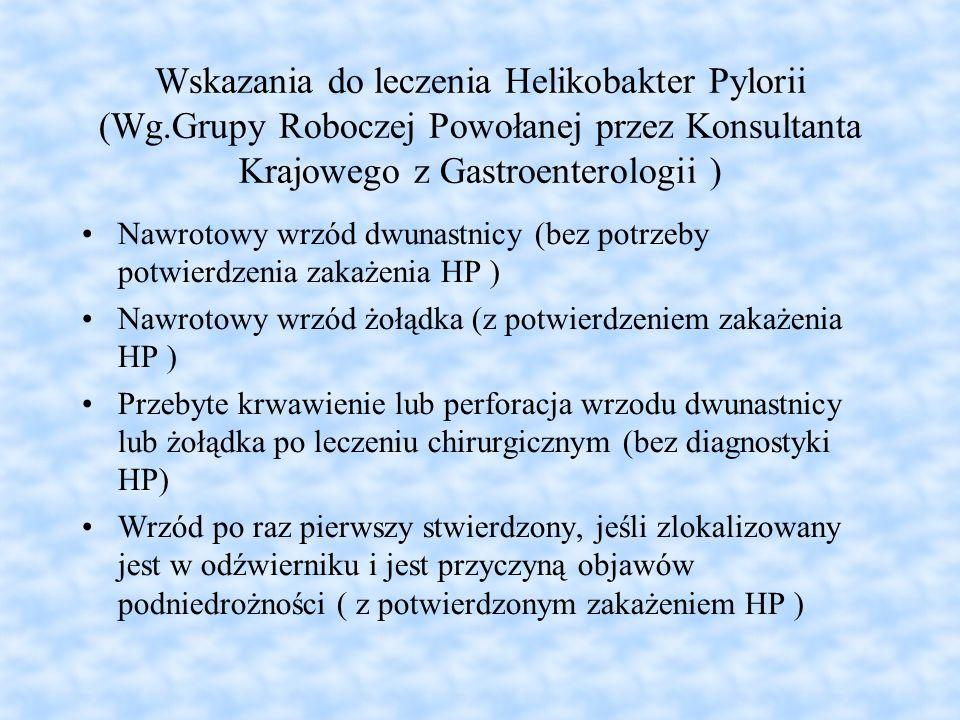 Wskazania do leczenia Helikobakter Pylorii (Wg