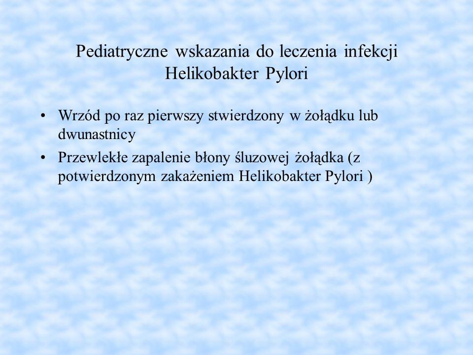 Pediatryczne wskazania do leczenia infekcji Helikobakter Pylori