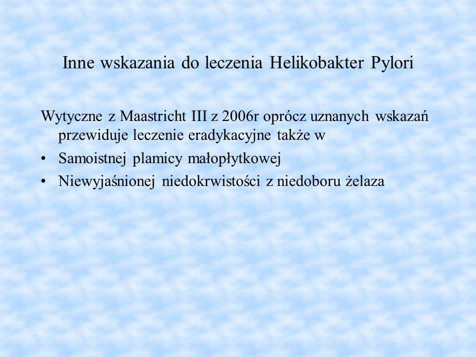 Inne wskazania do leczenia Helikobakter Pylori