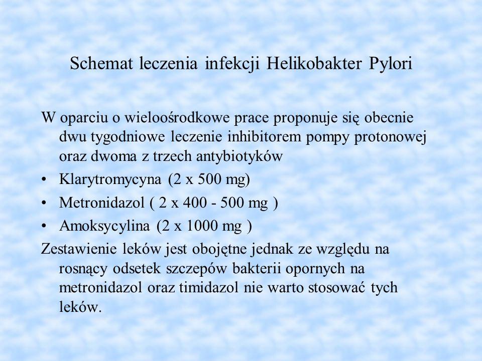 Schemat leczenia infekcji Helikobakter Pylori