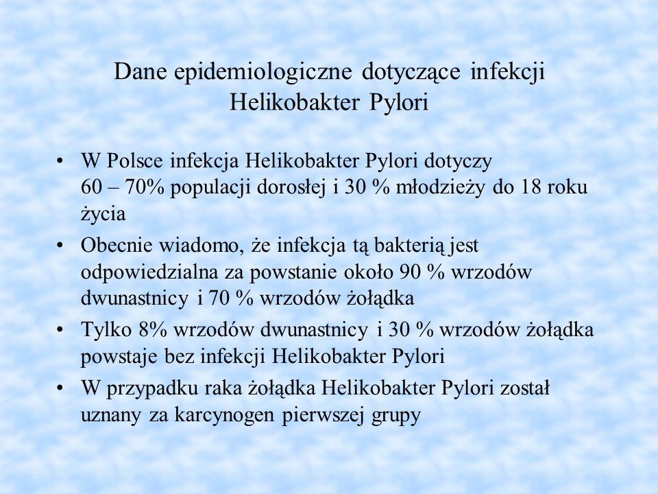 Dane epidemiologiczne dotyczące infekcji Helikobakter Pylori