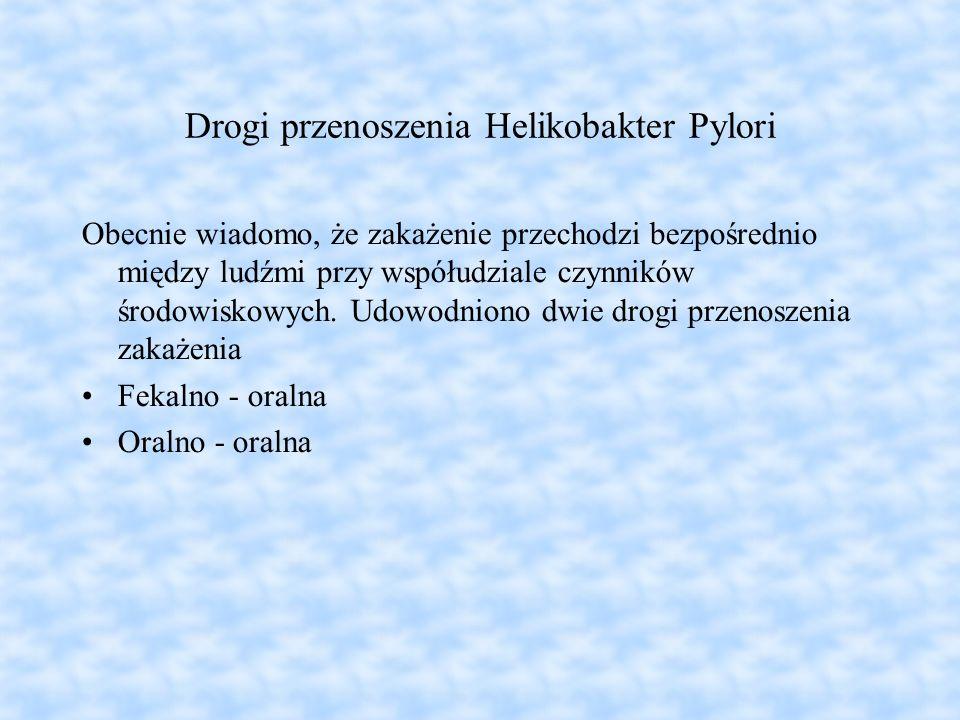 Drogi przenoszenia Helikobakter Pylori