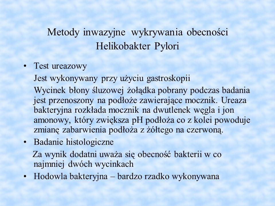Metody inwazyjne wykrywania obecności Helikobakter Pylori