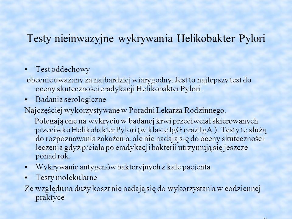 Testy nieinwazyjne wykrywania Helikobakter Pylori