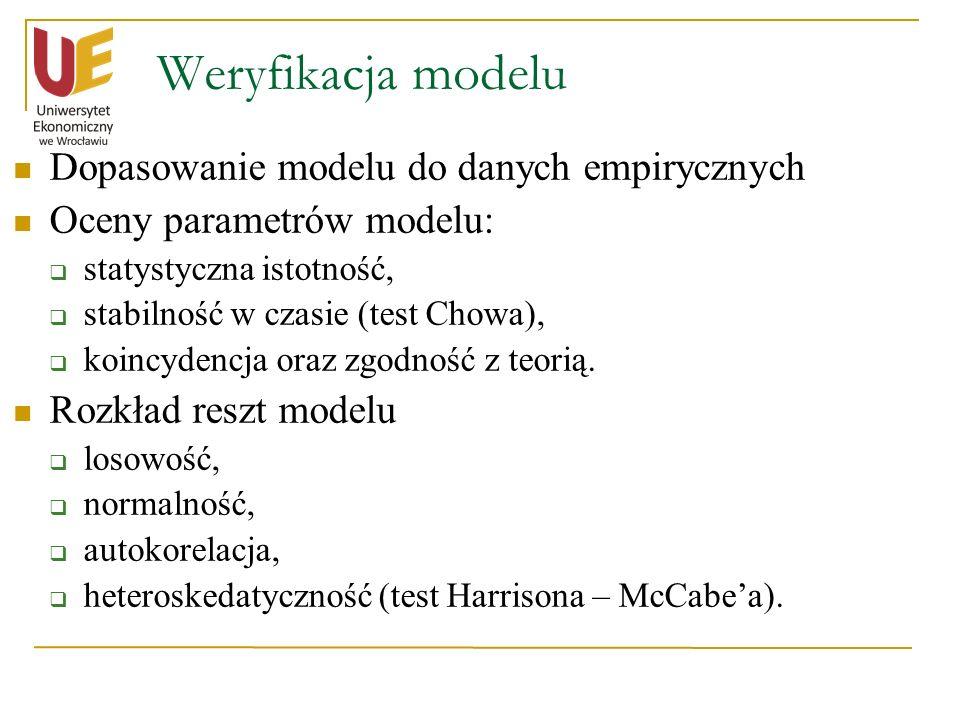 Weryfikacja modelu Dopasowanie modelu do danych empirycznych